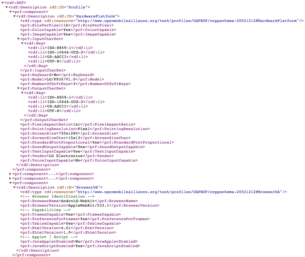 Some chunk of XML