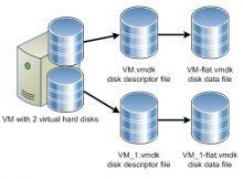 vmdk-diagram