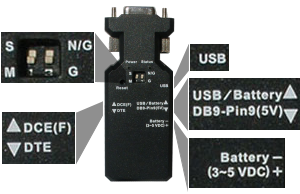 The DB9 to Bluetooth adapter
